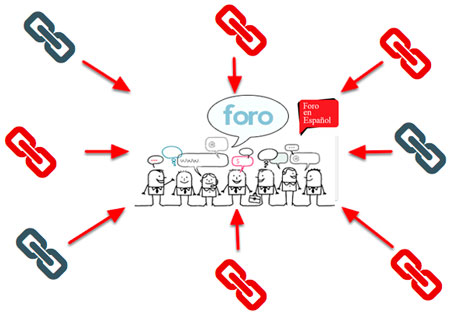 como crear backlinks en foros